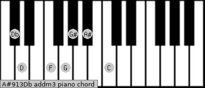 A#9/13/Db add(m3) piano chord