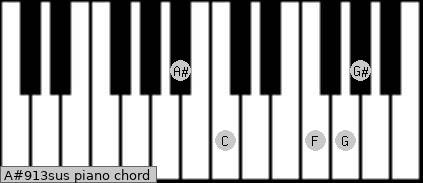 A#9/13sus piano chord