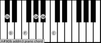 A#9/Db add(m3) piano chord
