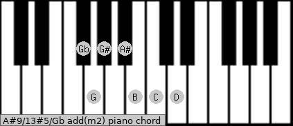 A#9/13#5/Gb add(m2) piano chord