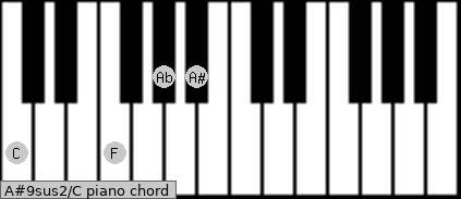 A#9sus2\C piano chord