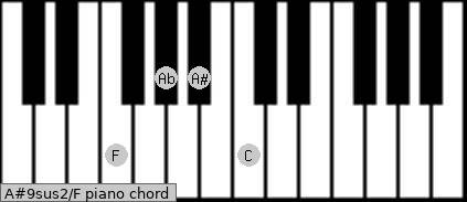 A#9sus2\F piano chord