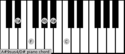 A#9sus4\D# piano chord