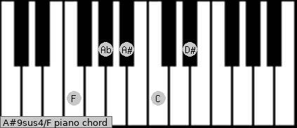 A#9sus4\F piano chord