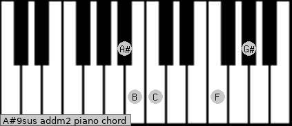 A#9sus add(m2) piano chord