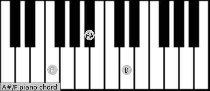 A#/F Piano chord chart