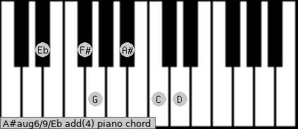 A#aug6/9/Eb add(4) piano chord