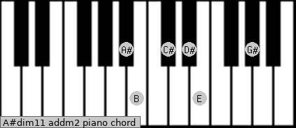 A#dim11 add(m2) piano chord