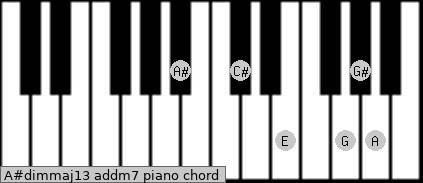 A#dim(maj13) add(m7) piano chord
