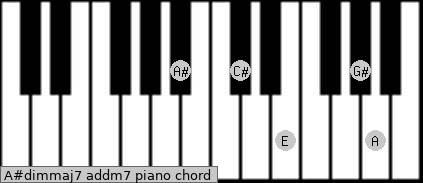 A#dim(maj7) add(m7) piano chord