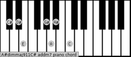 A#dim(maj9/11)/C# add(m7) piano chord