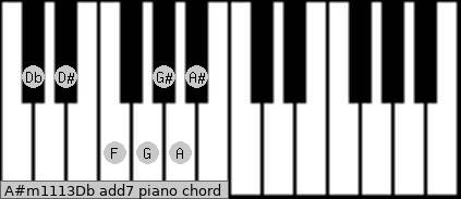 A#m11/13/Db add(7) piano chord