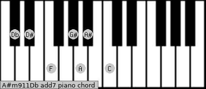 A#m9/11/Db add(7) piano chord