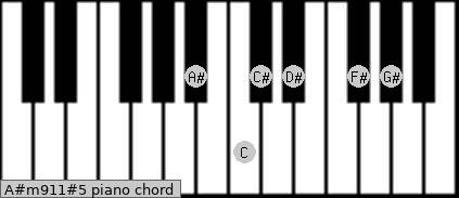 A#m9/11#5 Piano chord chart