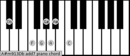 A#m9/13/Db add(7) piano chord