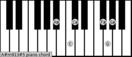 A#m9/13#5 Piano chord chart