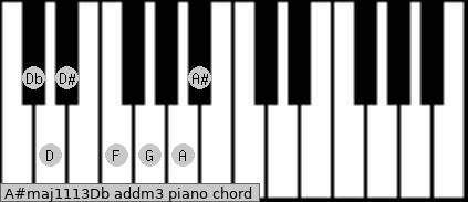 A#maj11/13/Db add(m3) piano chord