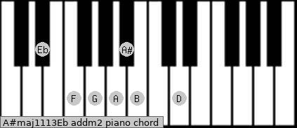 A#maj11/13/Eb add(m2) piano chord