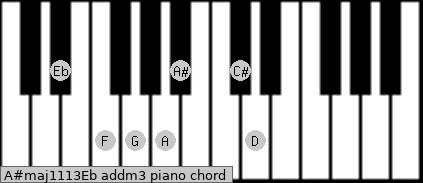 A#maj11/13/Eb add(m3) piano chord