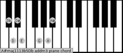 A#maj11/13b5/Db add(m3) piano chord