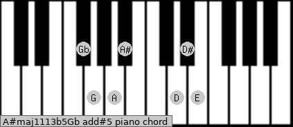 A#maj11/13b5/Gb add(#5) piano chord