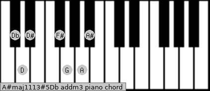 A#maj11/13#5/Db add(m3) piano chord