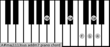 A#maj11/13sus add(m7) piano chord