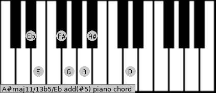 A#maj11/13b5/Eb add(#5) piano chord