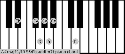 A#maj11/13#5/Eb add(m7) piano chord