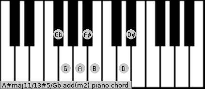 A#maj11/13#5/Gb add(m2) piano chord