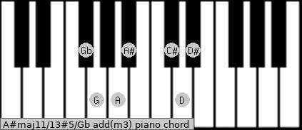 A#maj11/13#5/Gb add(m3) piano chord