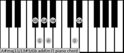 A#maj11/13#5/Gb add(m7) piano chord