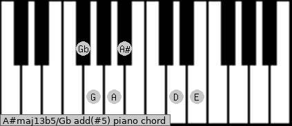 A#maj13b5/Gb add(#5) piano chord