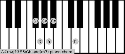 A#maj13#5/Gb add(m7) piano chord