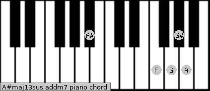A#maj13sus add(m7) piano chord