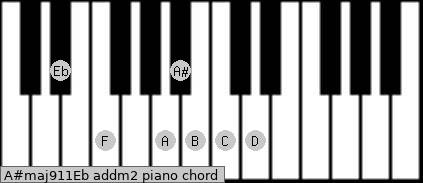 A#maj9/11/Eb add(m2) piano chord