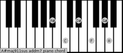 A#maj9/11sus add(m7) piano chord