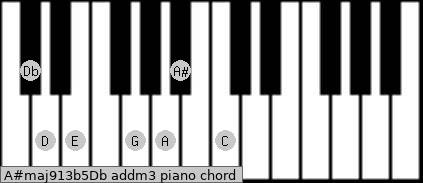 A#maj9/13b5/Db add(m3) piano chord