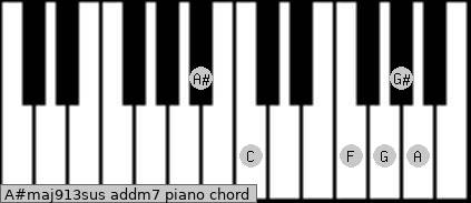 A#maj9/13sus add(m7) piano chord