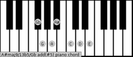 A#maj9/13b5/Gb add(#5) piano chord