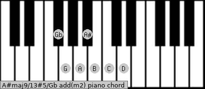 A#maj9/13#5/Gb add(m2) piano chord