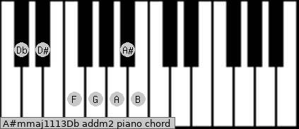 A#m(maj11/13)/Db add(m2) piano chord