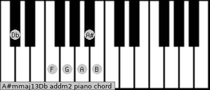 A#m(maj13)/Db add(m2) piano chord