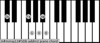 A#m(maj13)#5/Db add(m2) piano chord