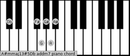 A#m(maj13)#5/Db add(m7) piano chord