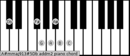 A#m(maj9/13)#5/Db add(m2) piano chord