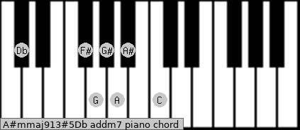 A#m(maj9/13)#5/Db add(m7) piano chord