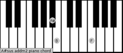 A#sus add(m2) piano chord