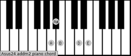 Asus2/4 add(m2) piano chord