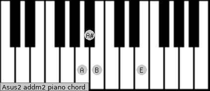 Asus2 add(m2) piano chord